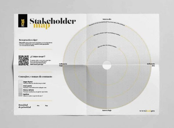 imad producto stakeholder map descargable e1614720253665